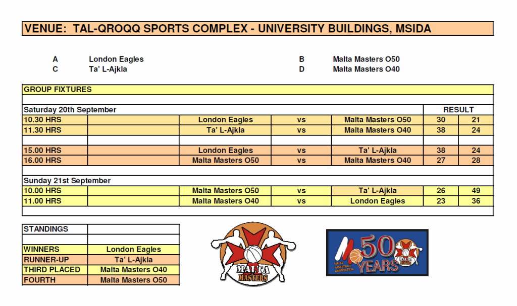 Fixtures 2014 and Results